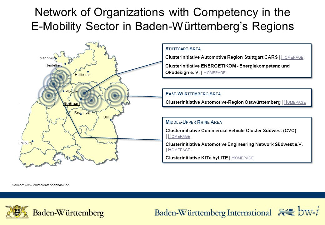 Network of Organizations with Competency in the E-Mobility Sector in Baden-Württemberg's Regions