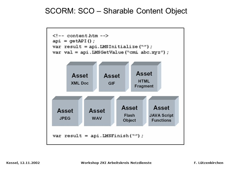 SCORM: SCO – Sharable Content Object