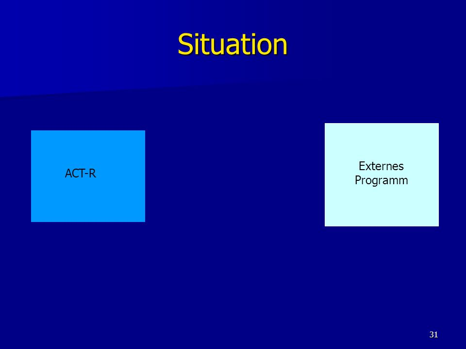 Situation Externes Programm ACT-R