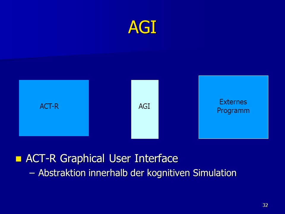 AGI ACT-R Graphical User Interface