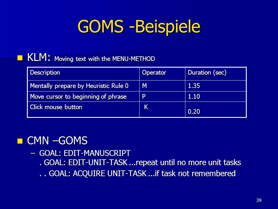GOMS -Beispiele KLM: Moving text with the MENU-METHOD CMN –GOMS