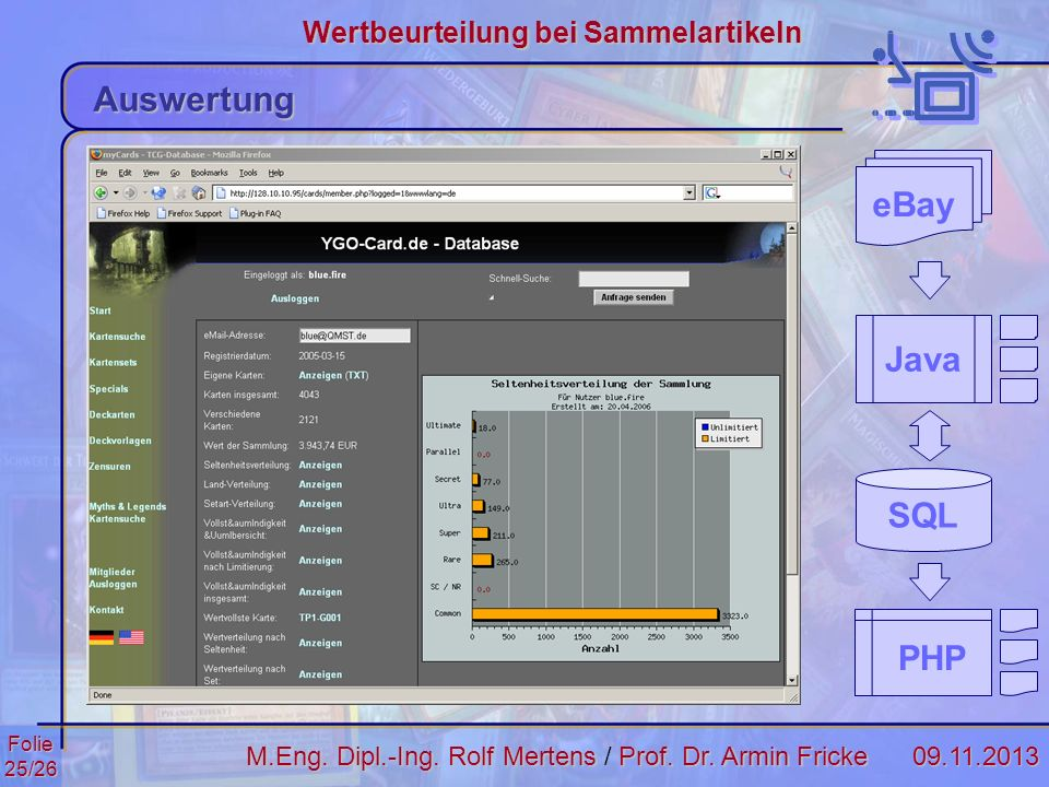 Ende Auswertung eBay Java SQL PHP