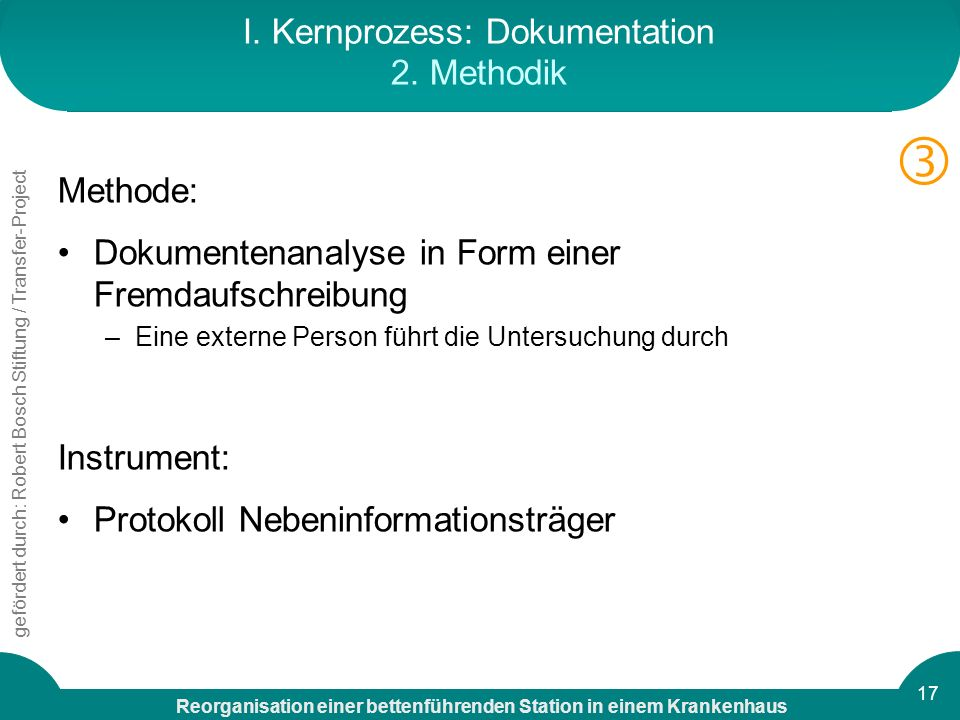 I. Kernprozess: Dokumentation 2. Methodik