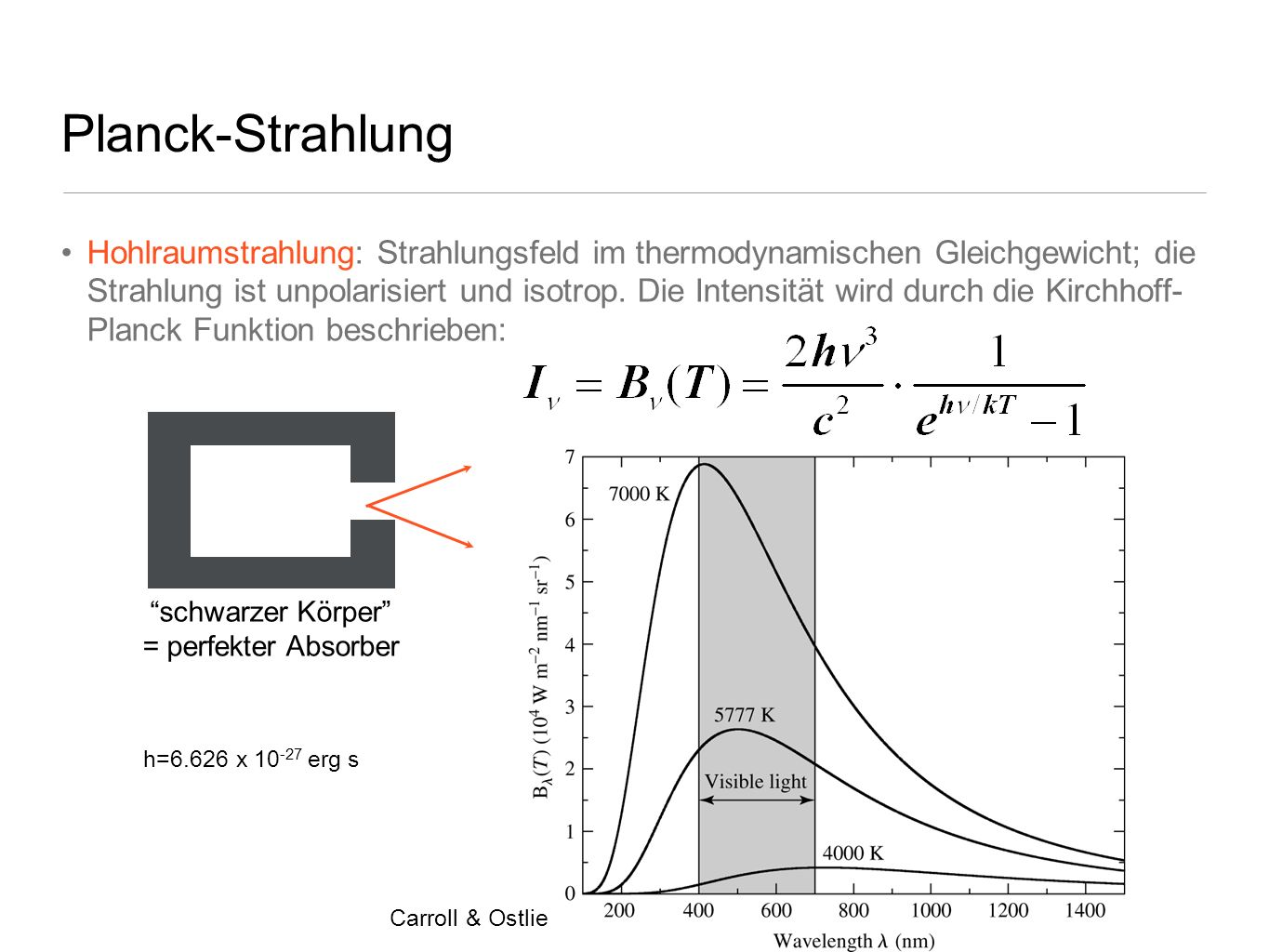 Planck-Strahlung