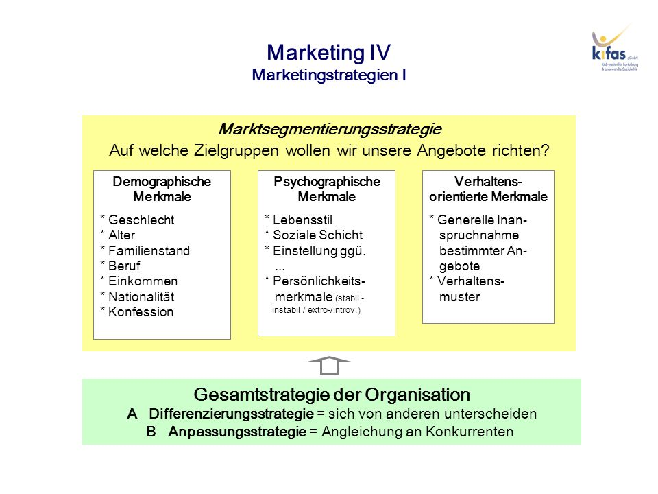 Marketing IV Marketingstrategien I
