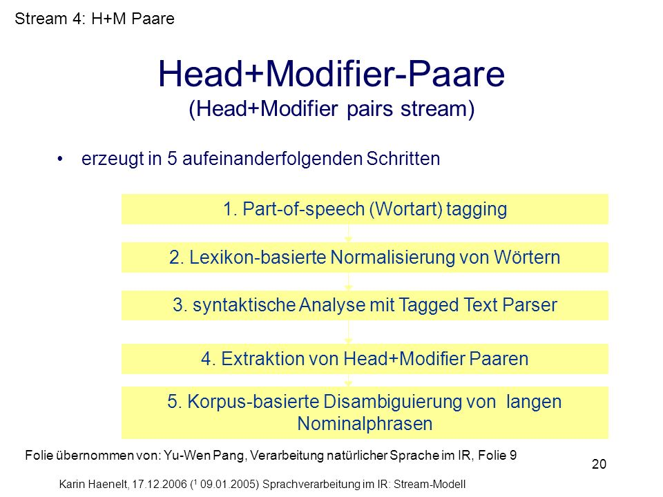Head+Modifier-Paare (Head+Modifier pairs stream)