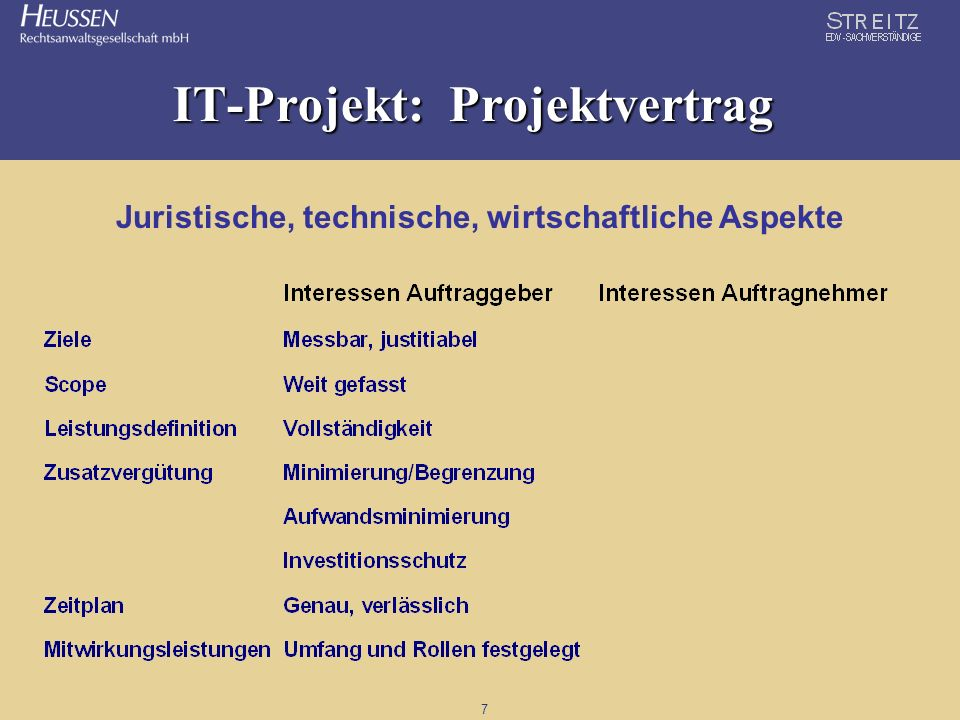 IT-Projekt: Projektvertrag