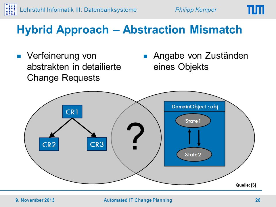 Hybrid Approach – Abstraction Mismatch