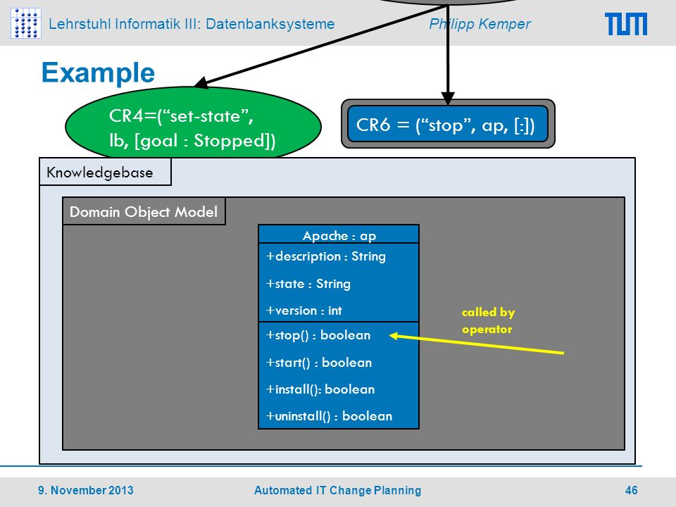 Automated IT Change Planning
