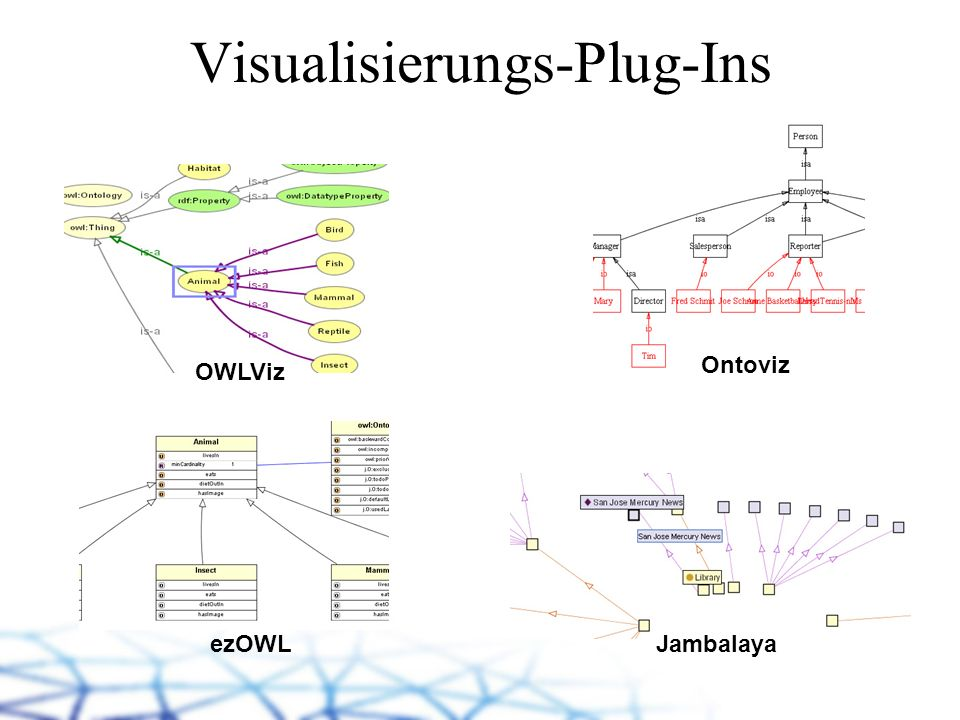 Visualisierungs-Plug-Ins