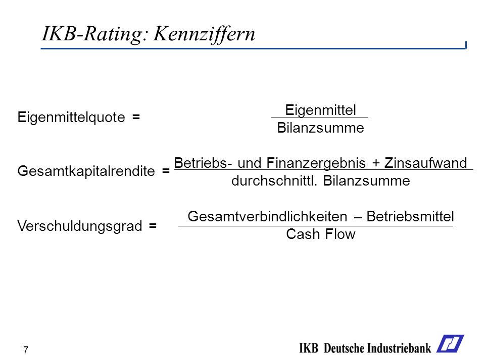IKB-Rating: Kennziffern