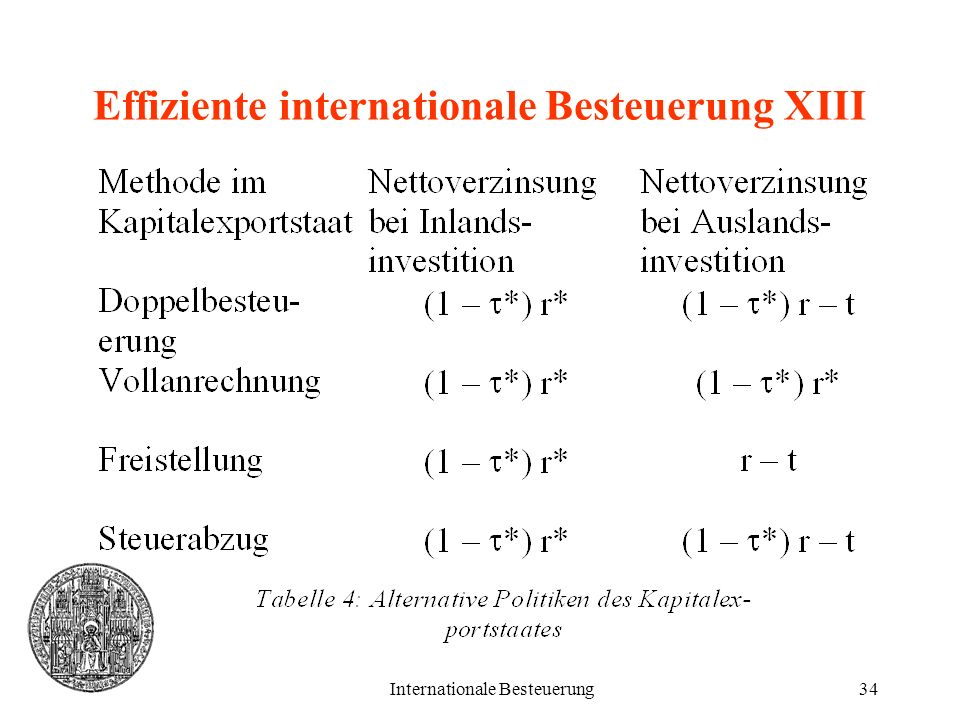 Effiziente internationale Besteuerung XIII