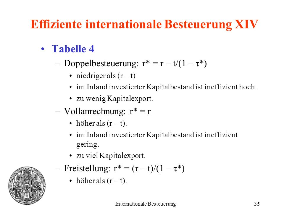 Effiziente internationale Besteuerung XIV