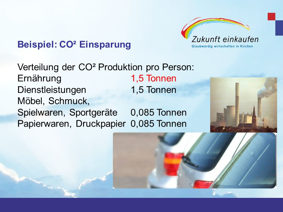 Beispiel: CO² Einsparung Verteilung der CO² Produktion pro Person: