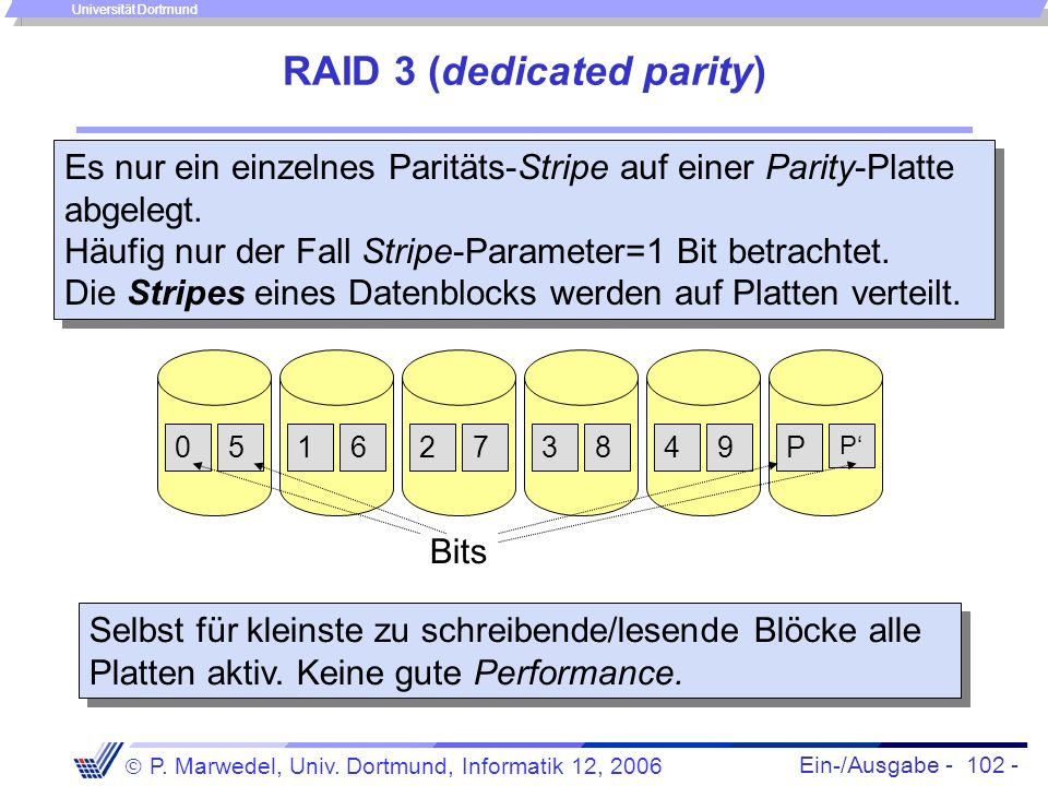 RAID 3 (dedicated parity)
