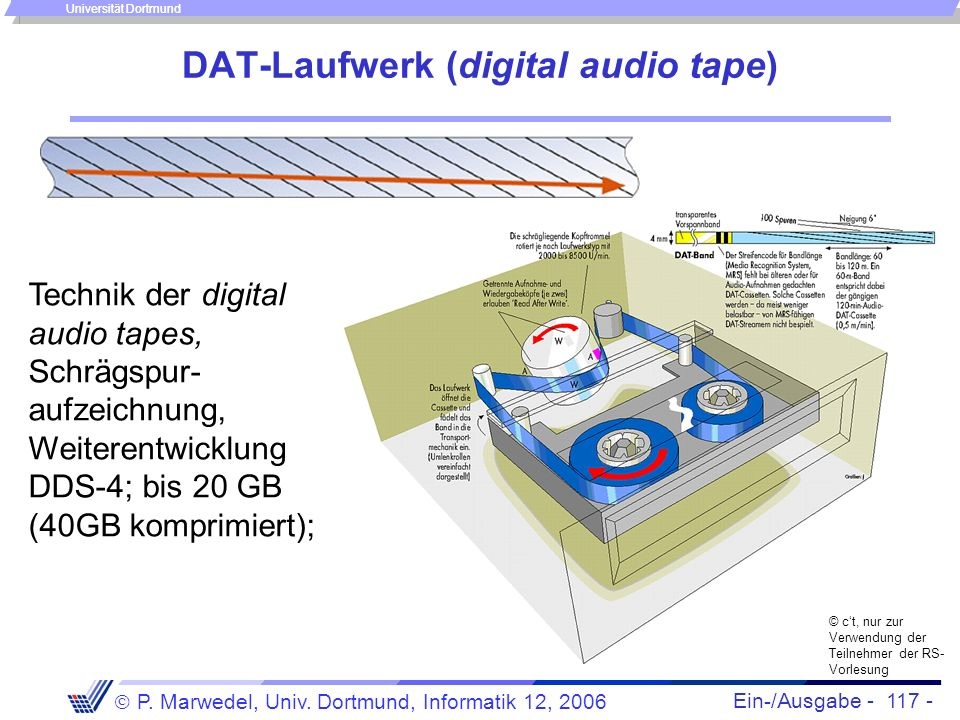 DAT-Laufwerk (digital audio tape)