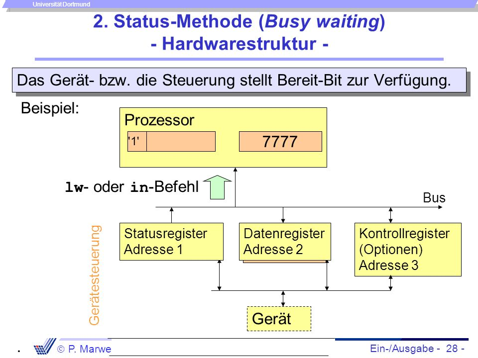 2. Status-Methode (Busy waiting) - Hardwarestruktur -
