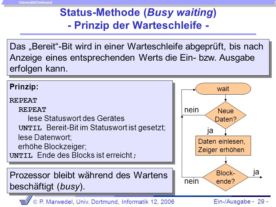 Status-Methode (Busy waiting) - Prinzip der Warteschleife -