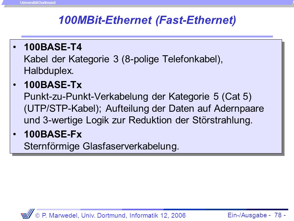 100MBit-Ethernet (Fast-Ethernet)