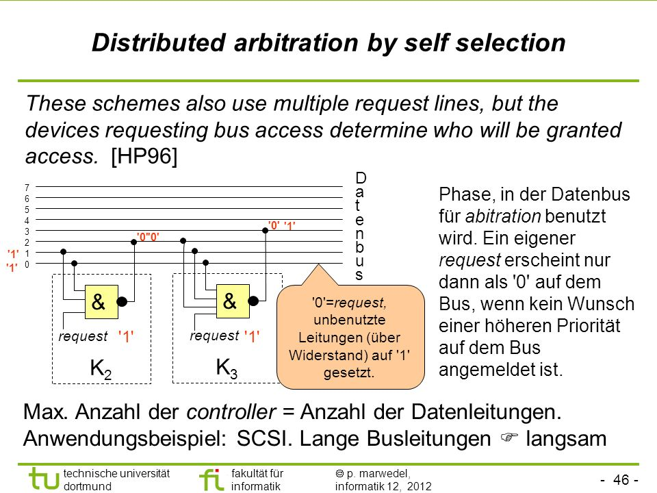 Distributed arbitration by self selection