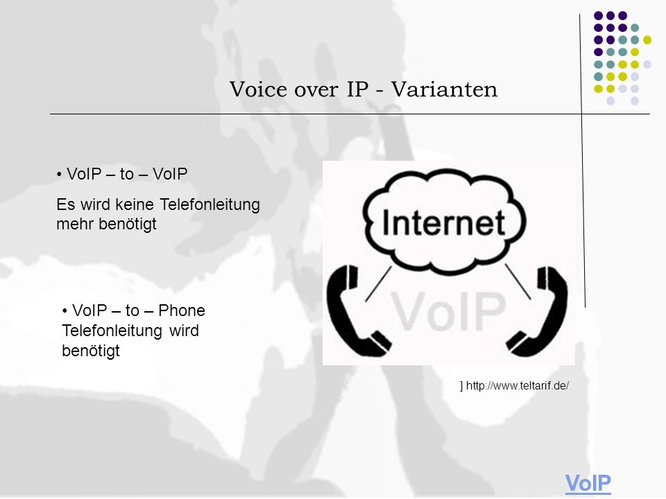 Voice over IP - Varianten