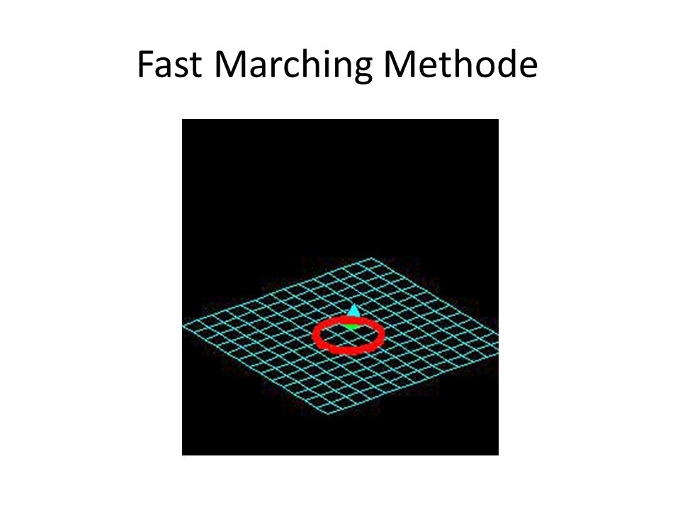 Fast Marching Methode