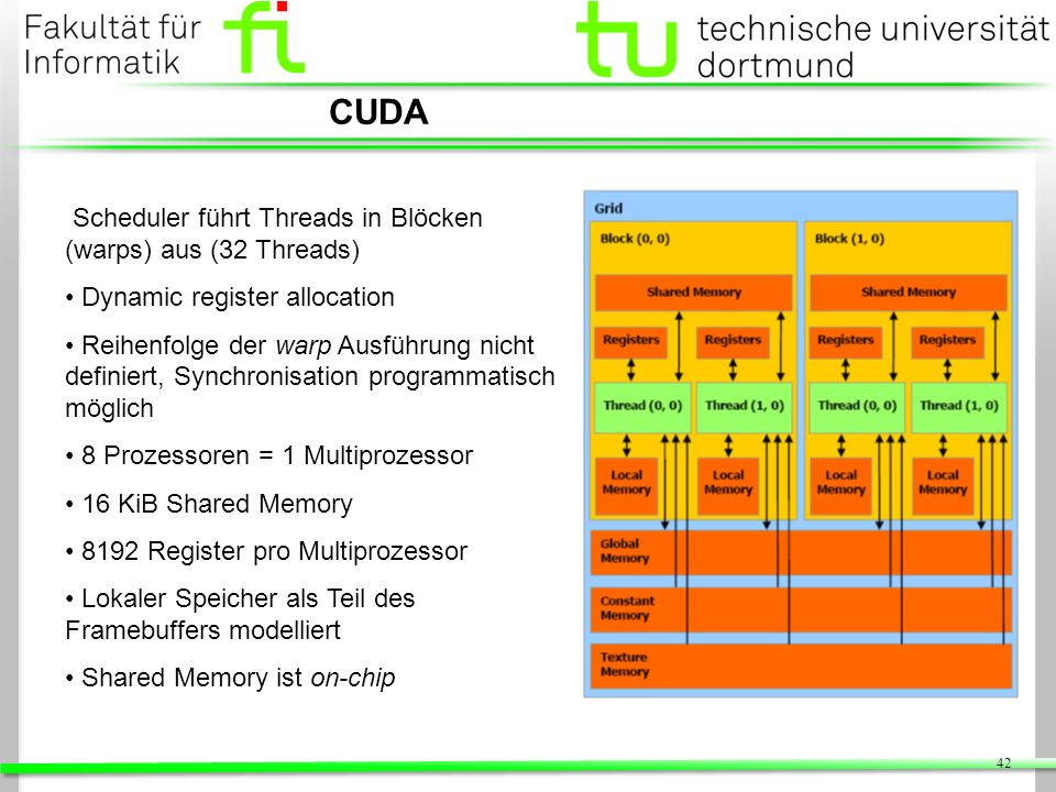 CUDA Scheduler führt Threads in Blöcken (warps) aus (32 Threads)