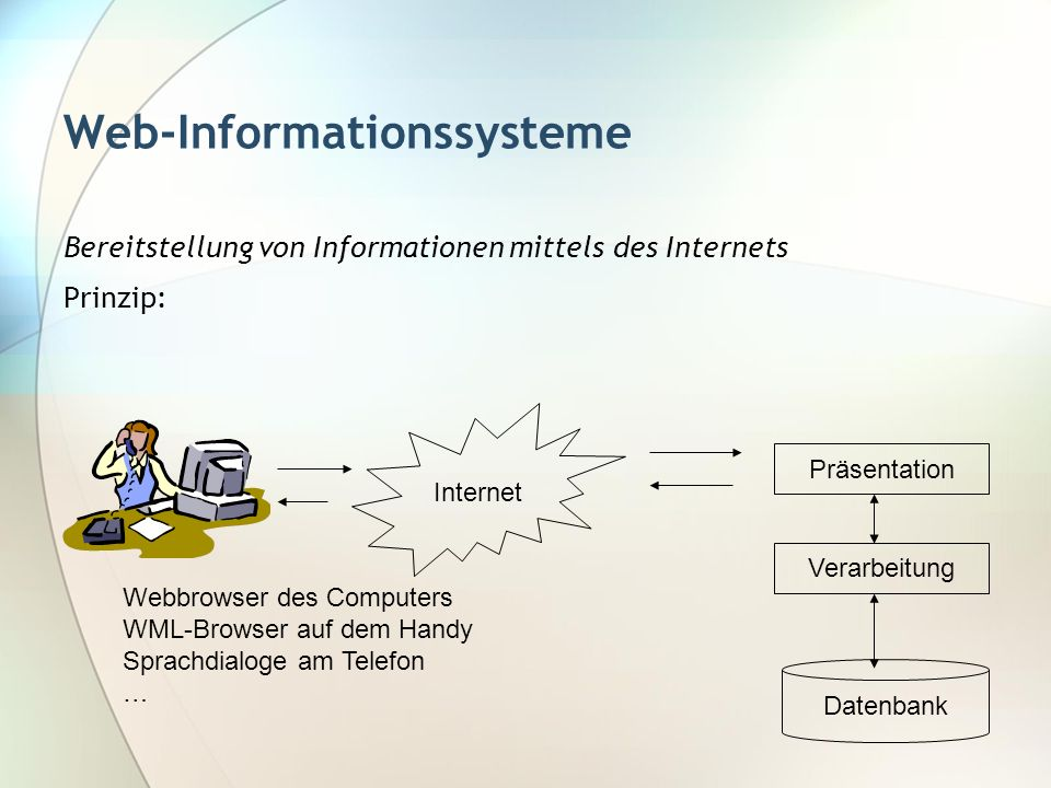Web-Informationssysteme