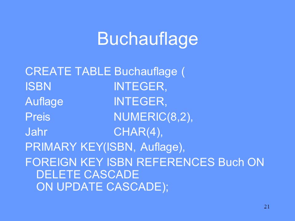 Buchauflage CREATE TABLE Buchauflage ( ISBN INTEGER, Auflage INTEGER,