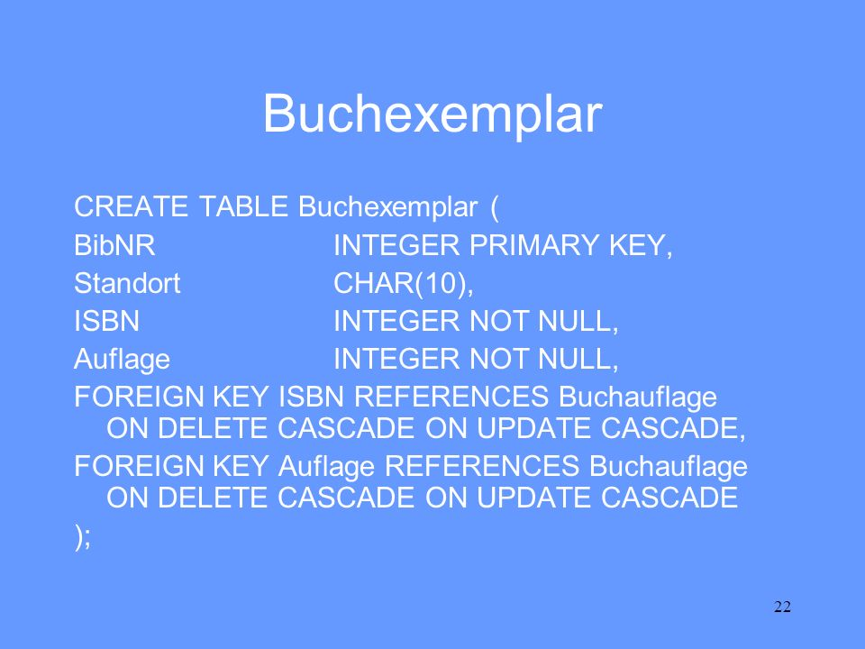 Buchexemplar CREATE TABLE Buchexemplar ( BibNR INTEGER PRIMARY KEY,