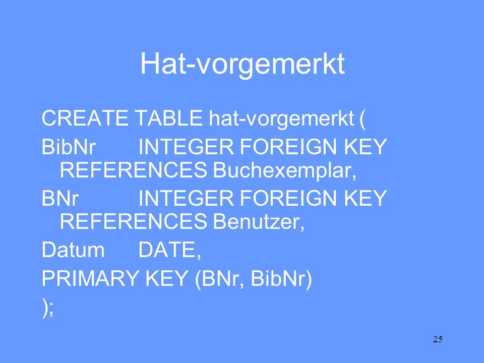 Hat-vorgemerkt CREATE TABLE hat-vorgemerkt (