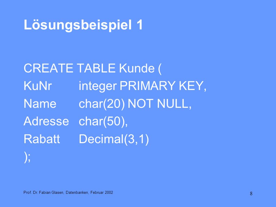 Lösungsbeispiel 1 CREATE TABLE Kunde ( KuNr integer PRIMARY KEY,