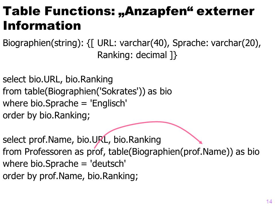 "Table Functions: ""Anzapfen externer Information"