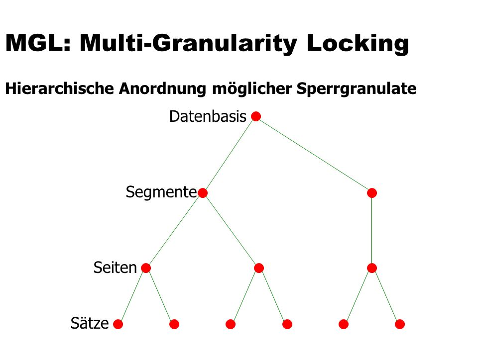 MGL: Multi-Granularity Locking