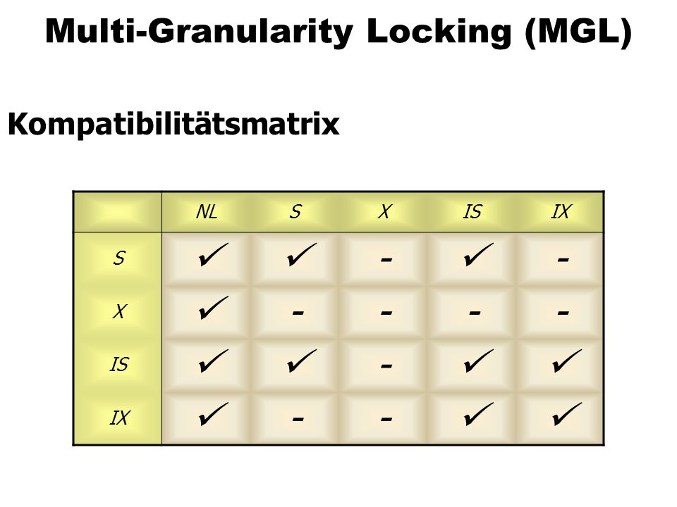 Multi-Granularity Locking (MGL)