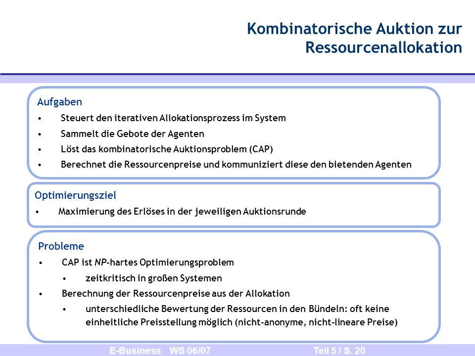 Kombinatorische Auktion zur Ressourcenallokation