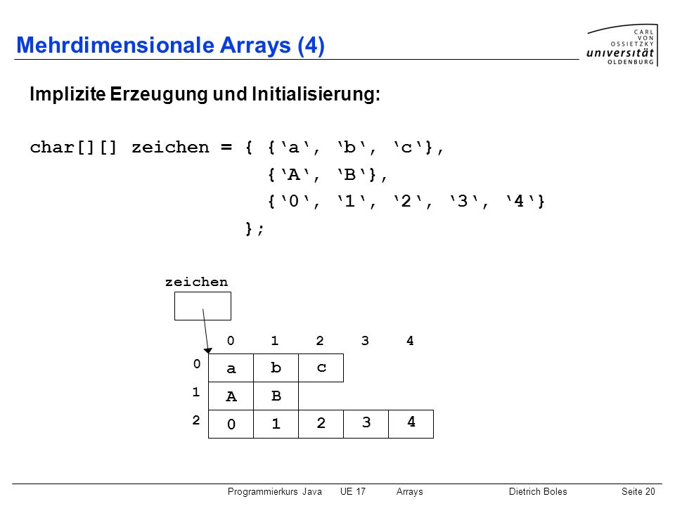 Mehrdimensionale Arrays (4)