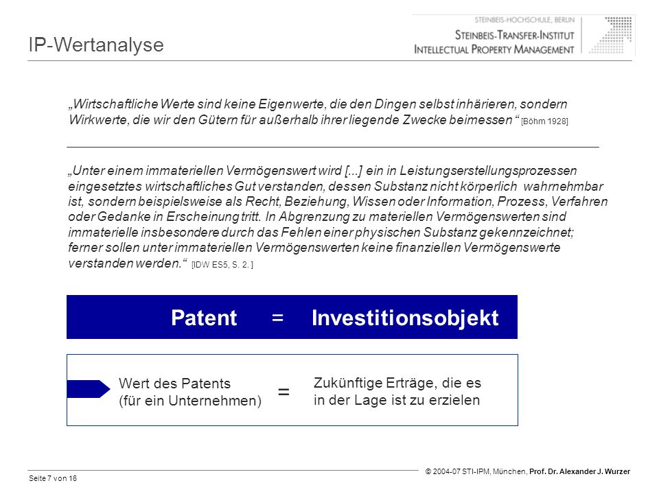 Patent = Investitionsobjekt = IP-Wertanalyse Wert des Patents