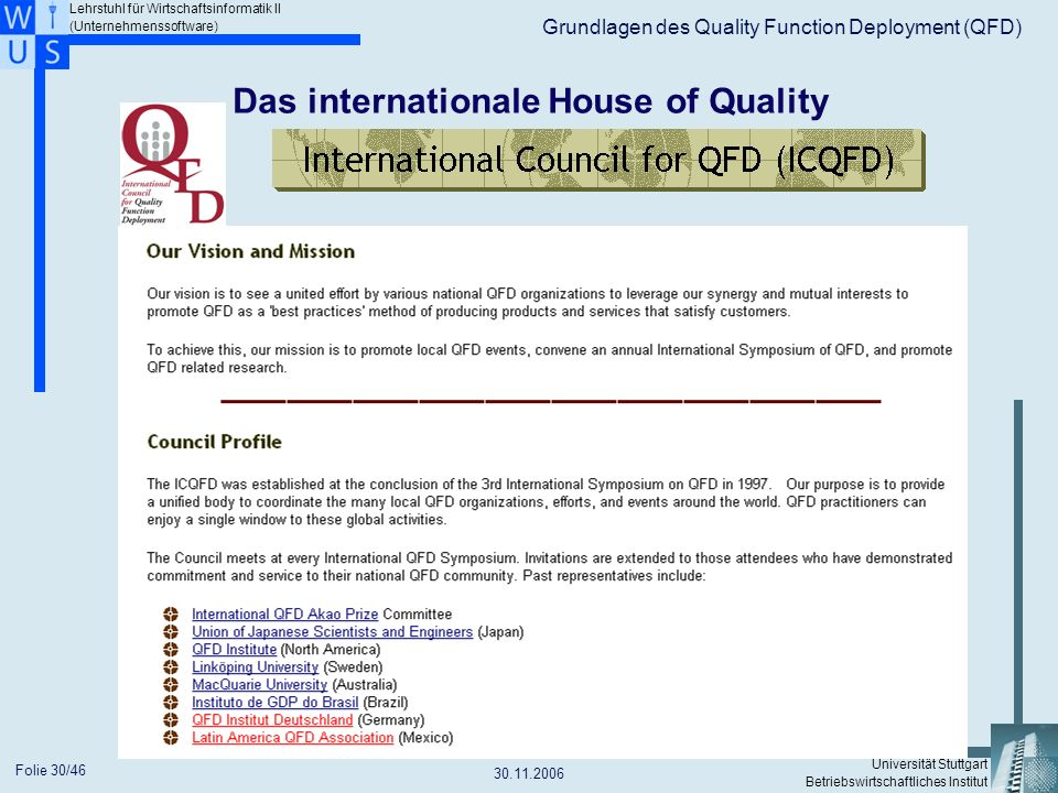 Das internationale House of Quality