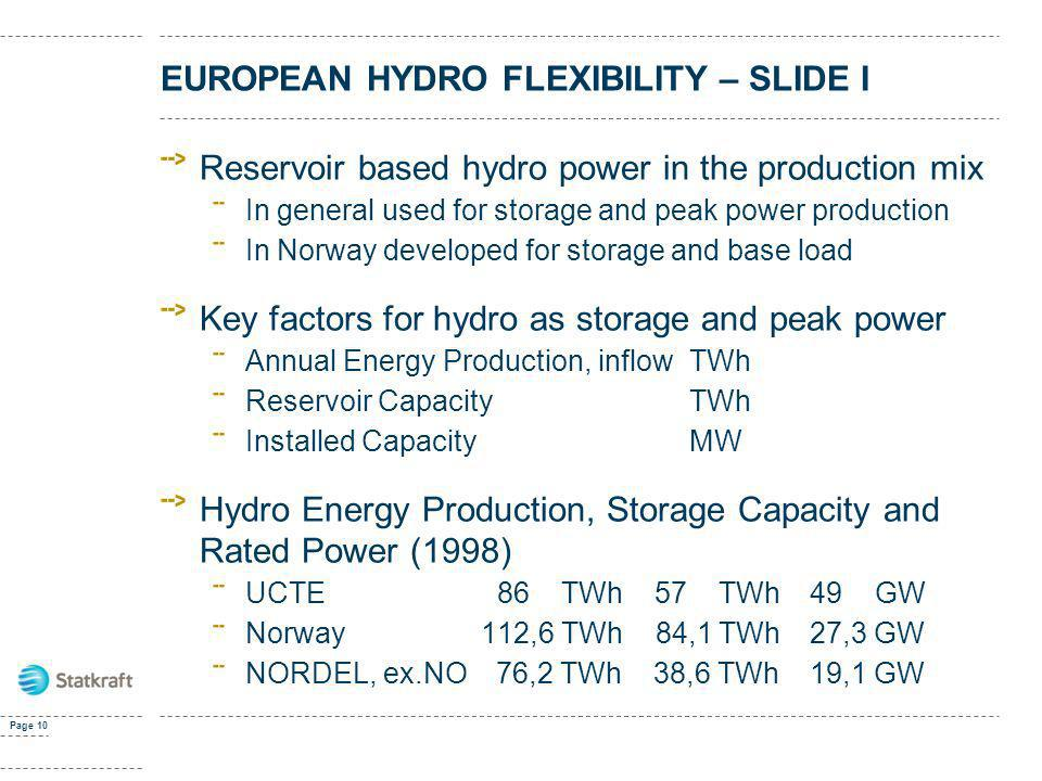 EUROPEAN Hydro Flexibility – SLIDE I