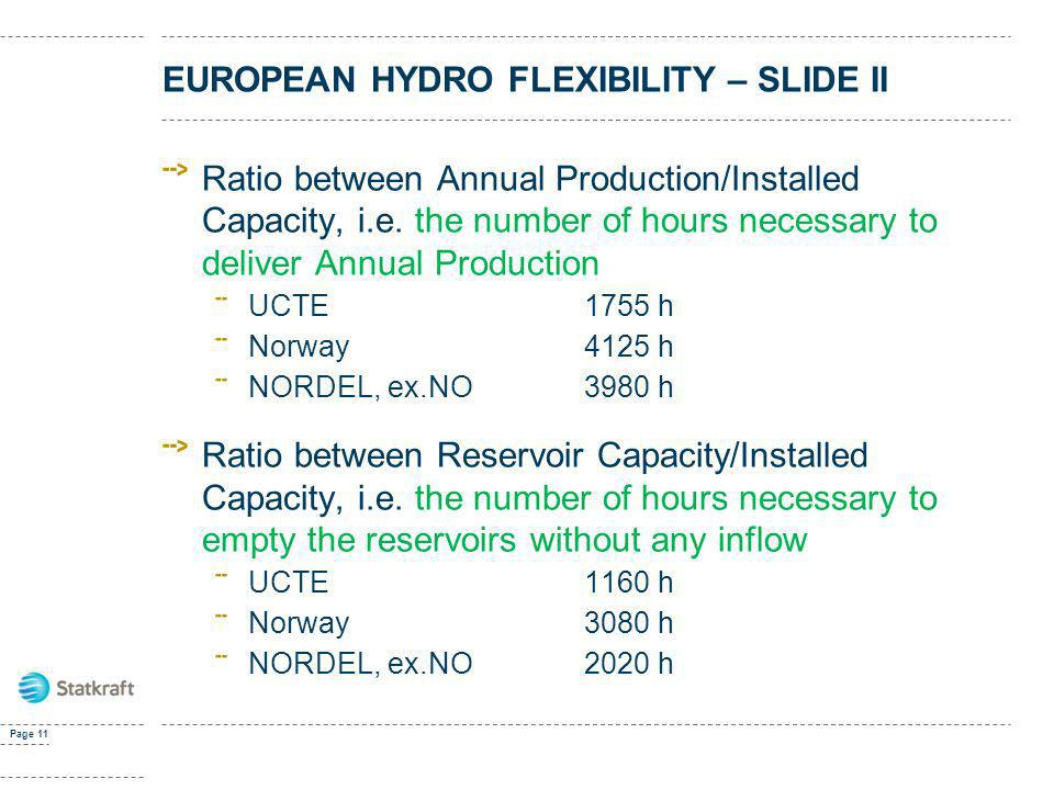 EUROPEAN Hydro Flexibility – SLIDE II