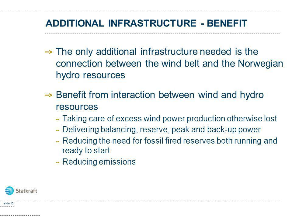 ADDITIONAL INFRASTRUCTURE - benefit