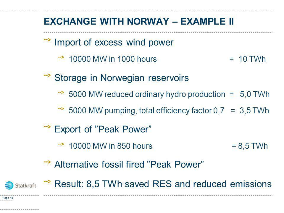 Exchange with norway – example ii