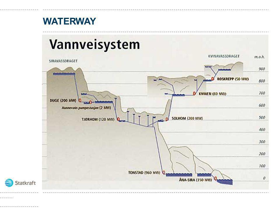 WATERWAY Etasjeutbygging