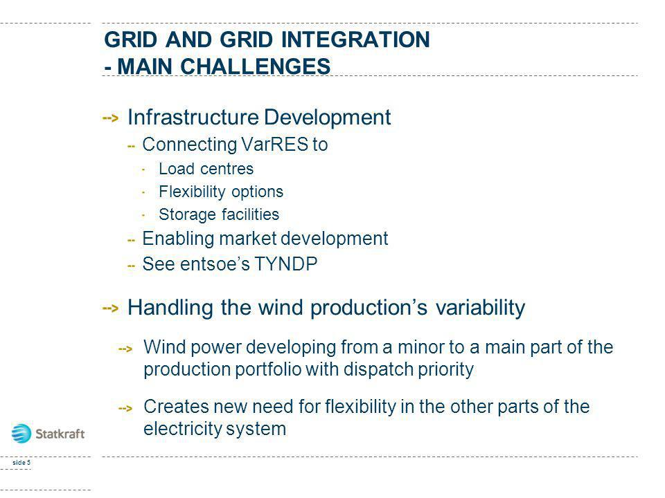 Grid and grid integration - Main challenges