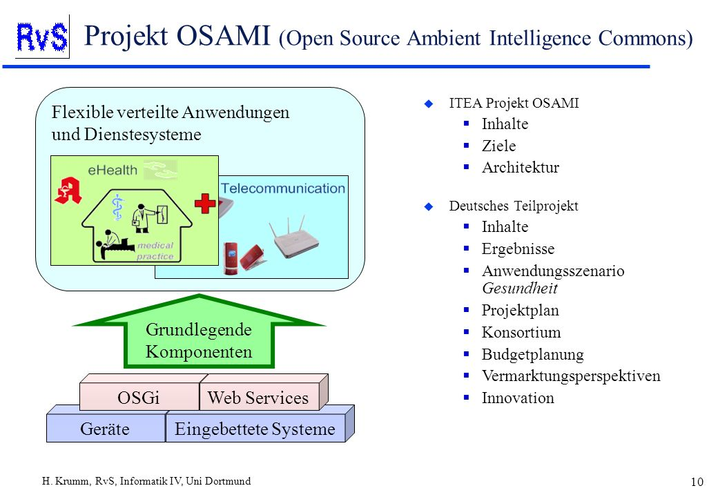 Projekt OSAMI (Open Source Ambient Intelligence Commons)