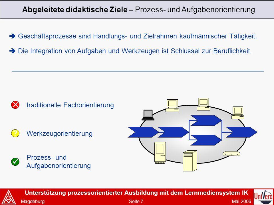 Dr. Vera G. Meister Lernmediensystem für Industriekaufleute - ppt ...