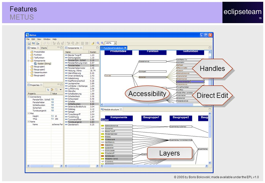 Features METUS Handles Accessibility Direct Edit Layers