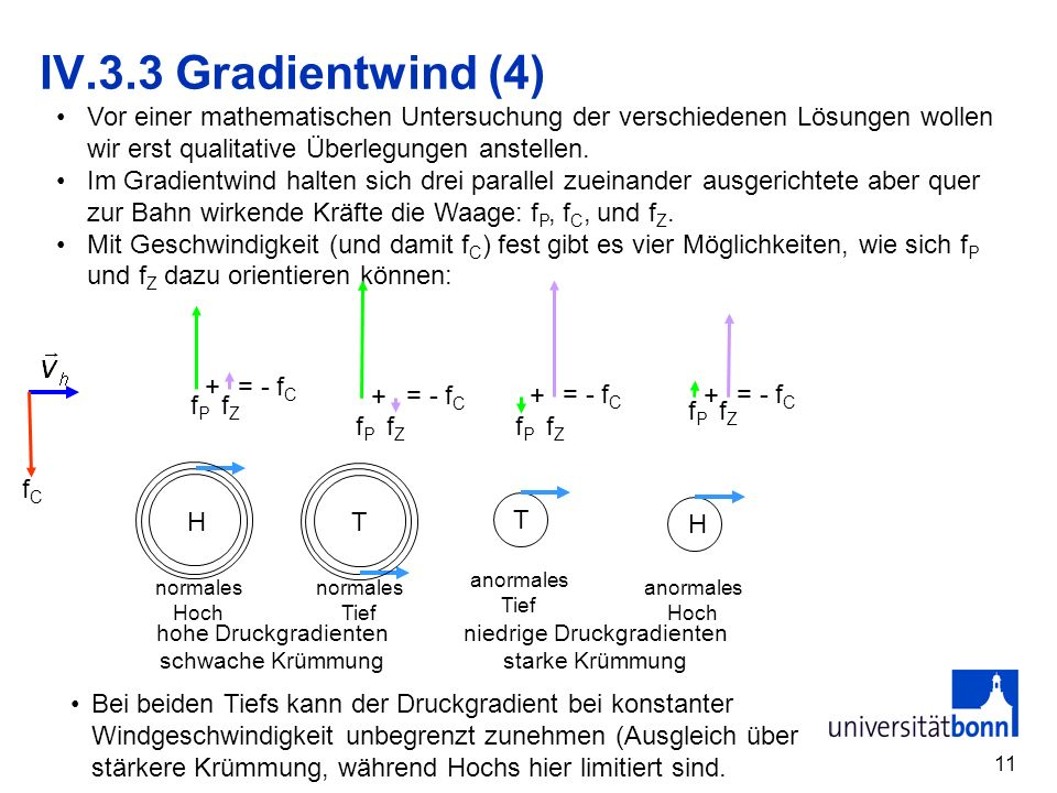niedrige Druckgradienten