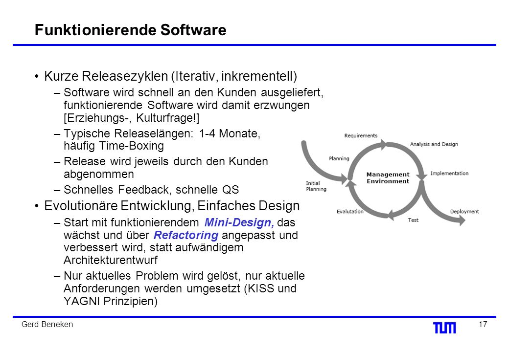 Funktionierende Software